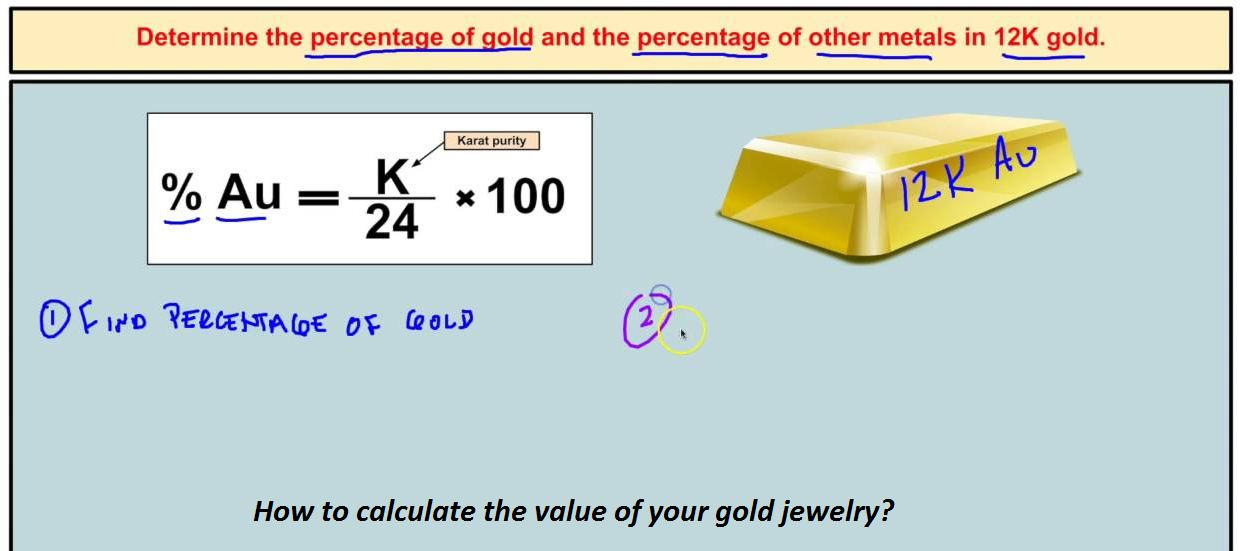 How to calculate the value of your gold jewelry