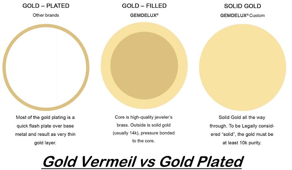 gold vermeil vs gold plated
